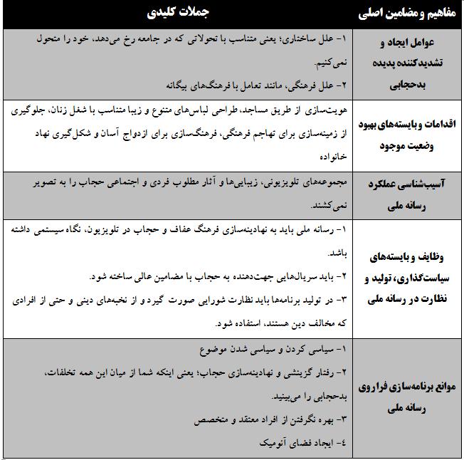 mosahebe-khanmohamadi